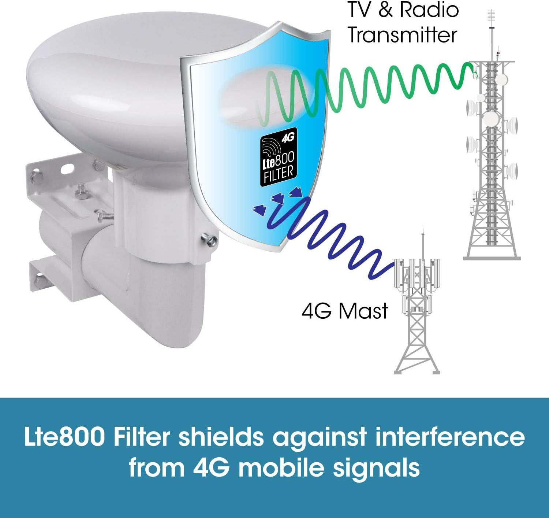 SLx DigiDome Aerial - Antena de TV (filtro 4G, FM, DAB, TV), color blanco