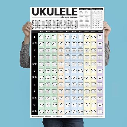 Amazon Popular Ukulele Chords Poster An Educational Reference