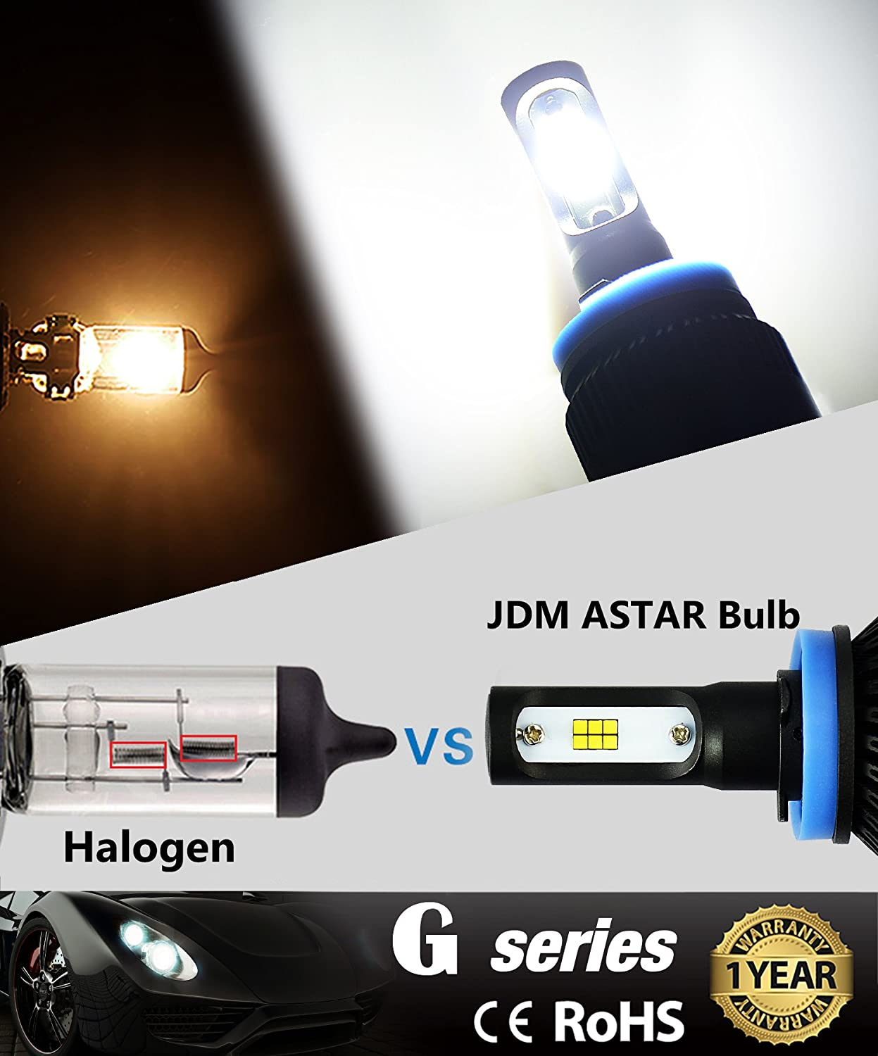 Jdm Astar G2 8000 Lumens Extremely Bright Csp Chipsets Hid Conversion Kit Wiring Diagram 08 Altima H11 H8 H9 Led Headlight Bulbs For Fog Light Drl And Headlights