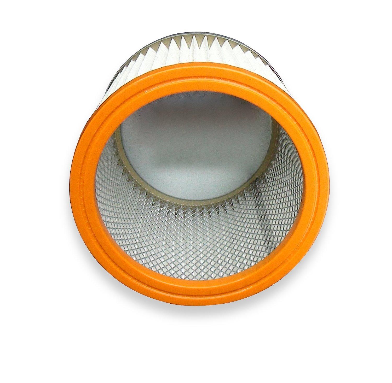 Filtro lavable de Kallefornia K702 para Rowenta RU-100 RU-101 y RU-105