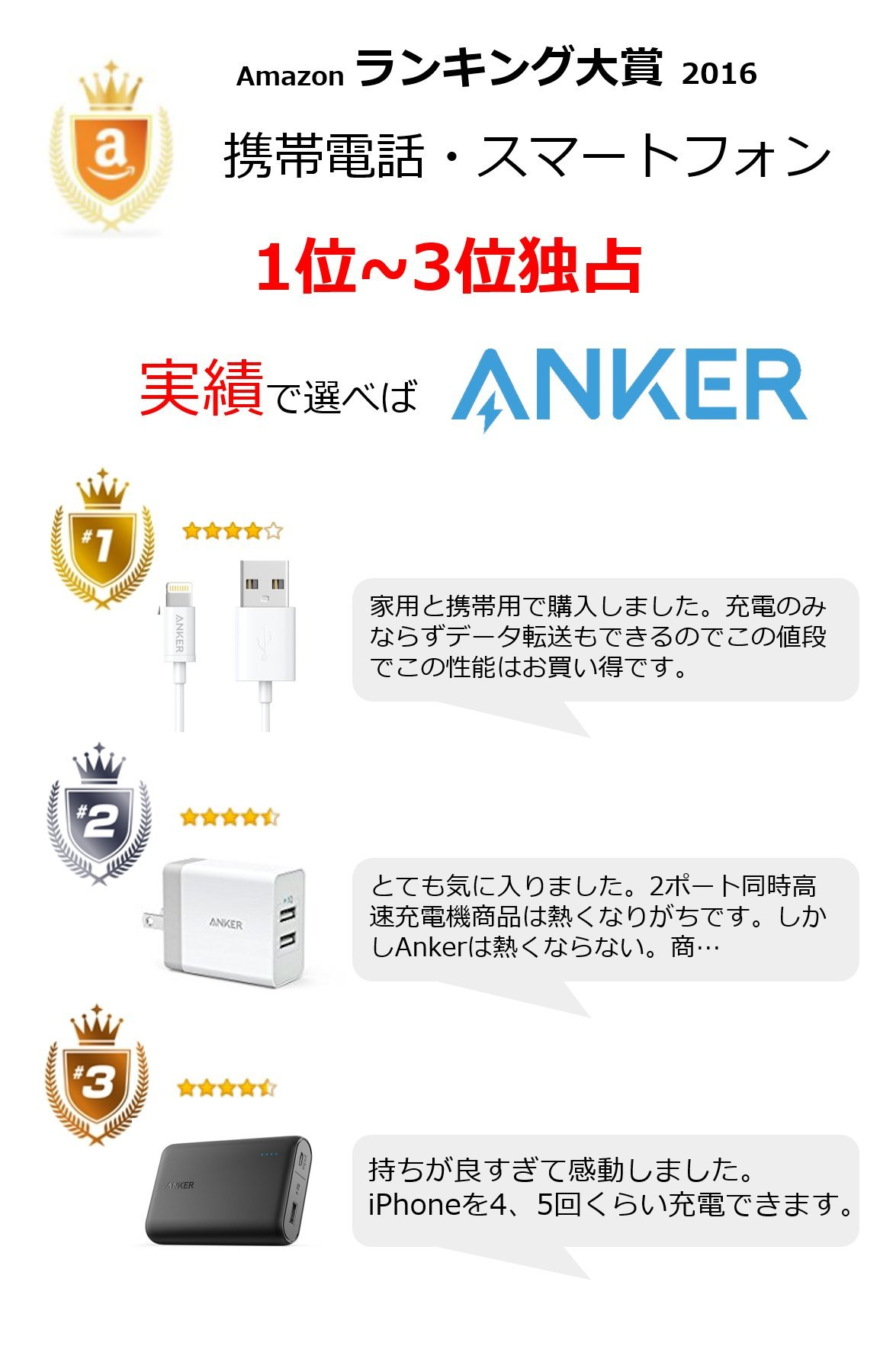 Anker Powerline Usb Cables 3ft C To 30 White A8163021