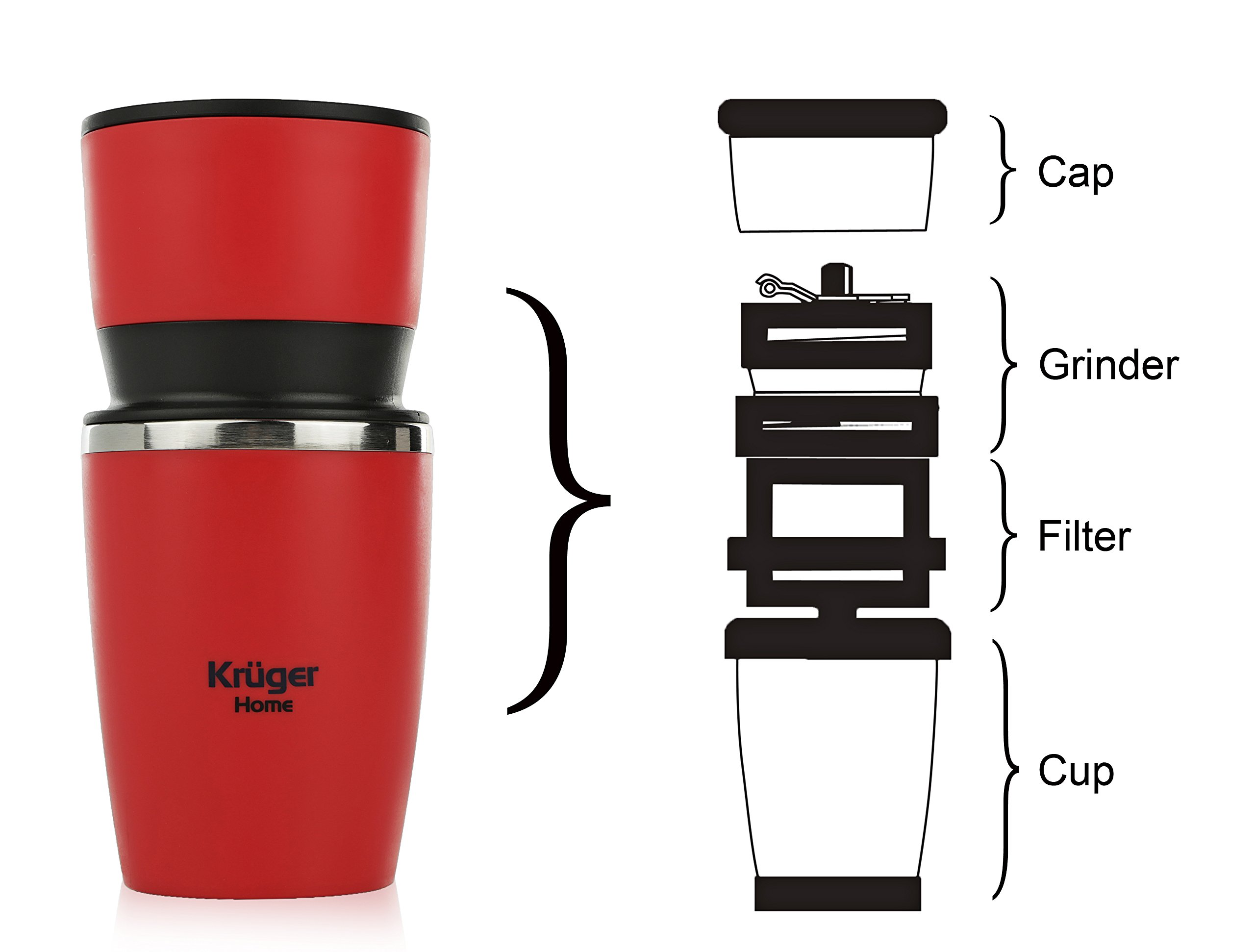 Kruger Home Travel Coffee Maker with Mug - All in One Pour Over Coffee Maker with Coffee Grinder, Coffee Filter, and Travel Coffee Mug with Lid, by