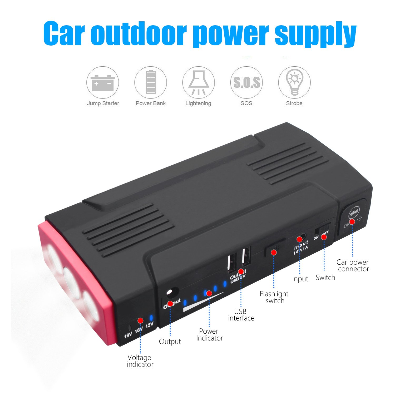 600A Peak Current 16800mAh Car Jump Starter Multi-Function Auto Portable Charger(up to 6.0L Gas,5.0L Diesel Engine) by MOLECOLE (Image #4)