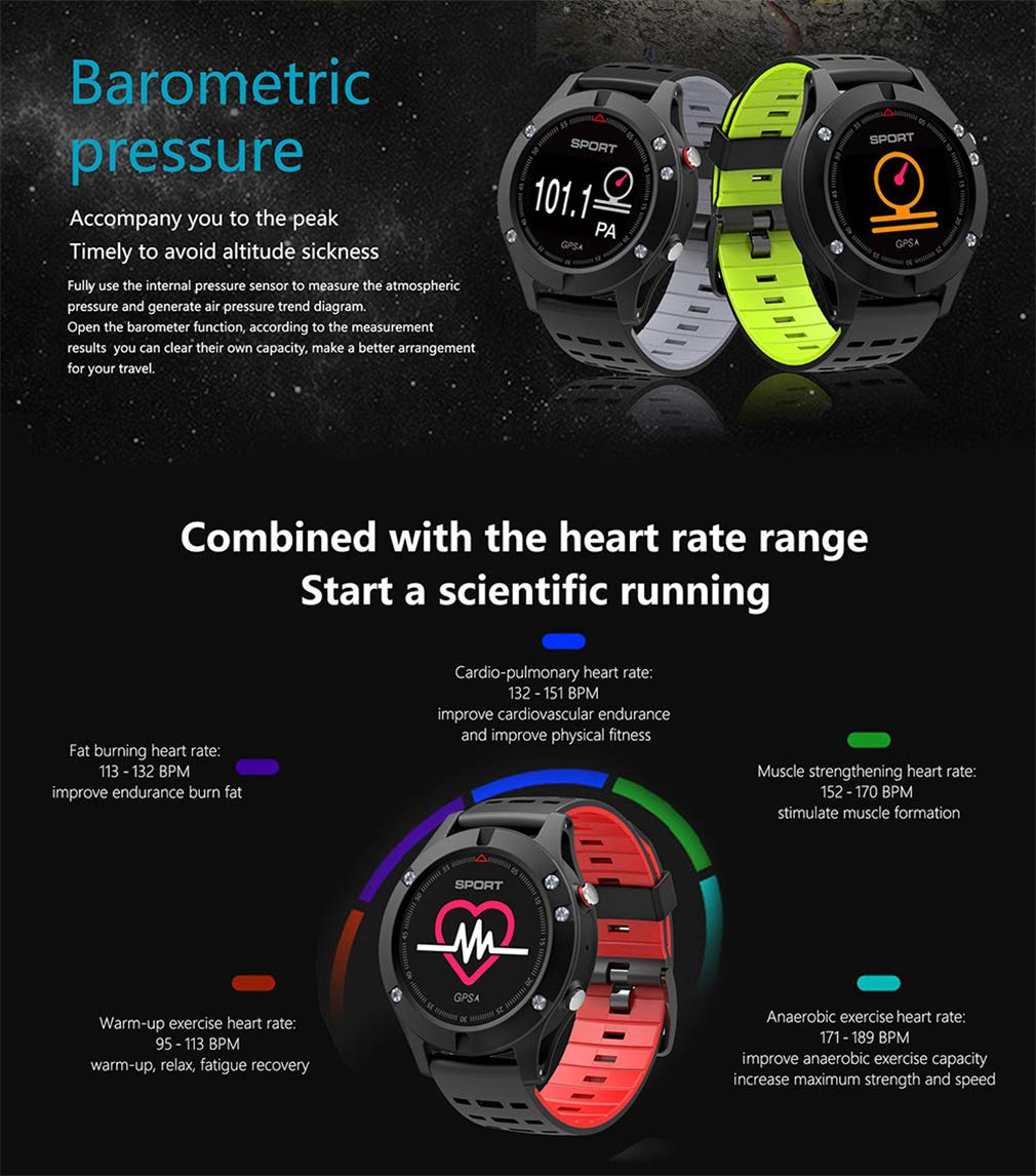 CCYOO Reloj Inteligente F5 GPS Termómetro Barómetro Altímetro ...