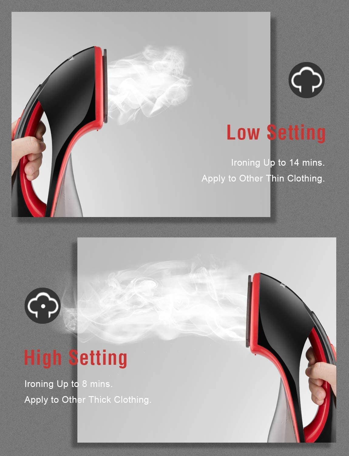 for Home and Travel Dual Steam Settings Lightweight and Compact 1500W 15S Fast Heat-up Handheld Iron Fabric Wrinkles Remover AICOK Clothes Steamer Vertical and Horizontal Garment Steamer