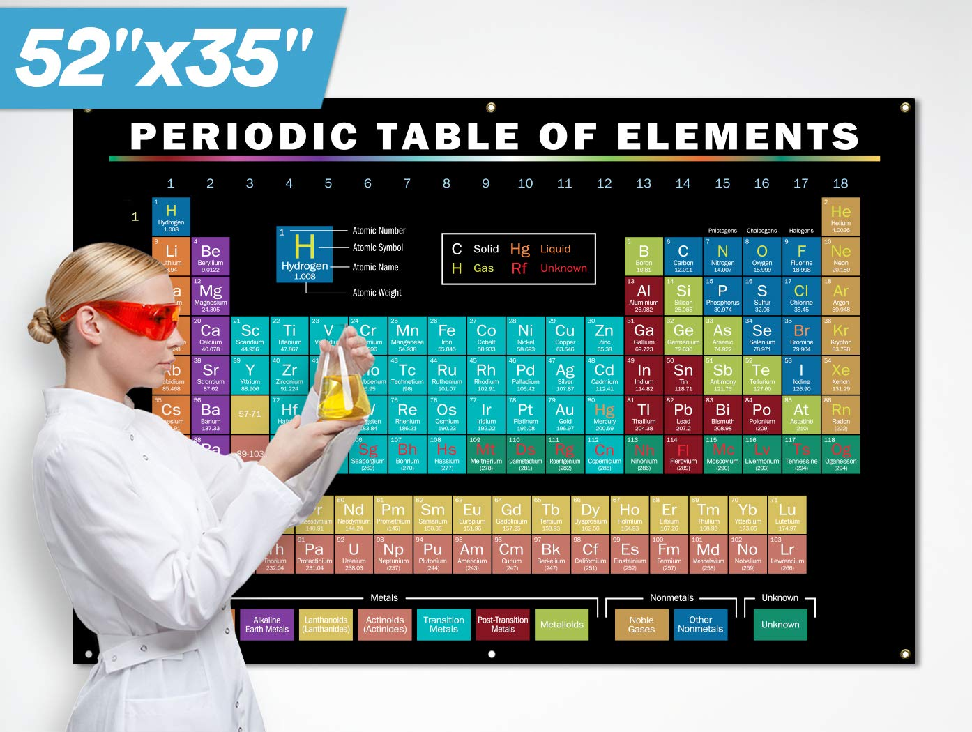 Periodic Table of Elements Poster - 52'' x 35'' - Large Science Poster for Classrooms - College School Chemistry Teaching Banner - Educational Student - Sturdy Tear Proof Enforced Corners