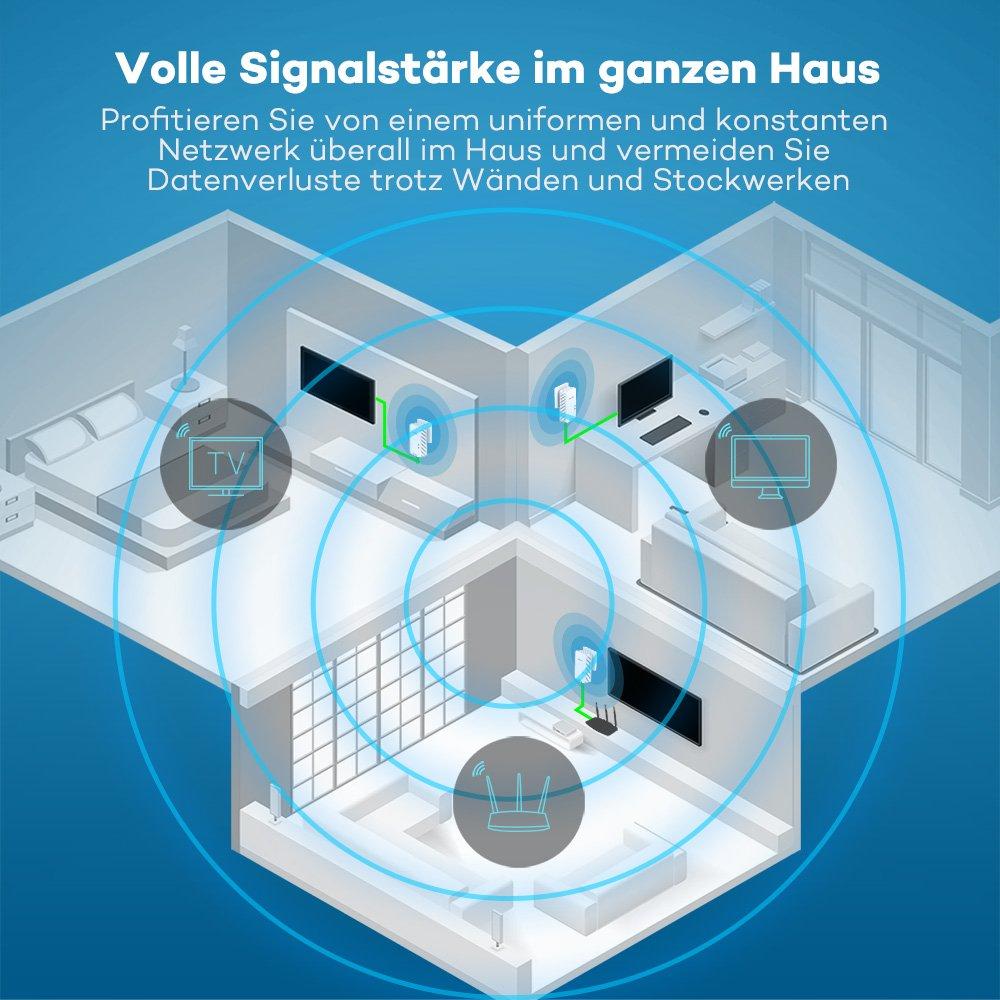 Ausgezeichnet Elektrische Verkabelung Für Zu Hause Galerie ...