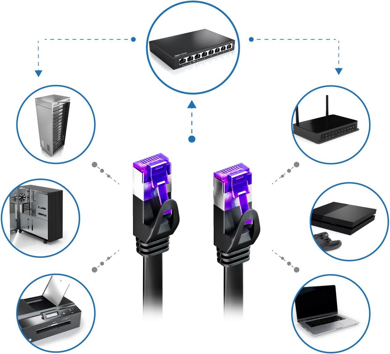 deleyCON 10m RJ45 Cable Plano Cable de Red de Categor/ía CAT7 Cable Ethernet U//FTP con Revestimiento Interior de Cobre Negro