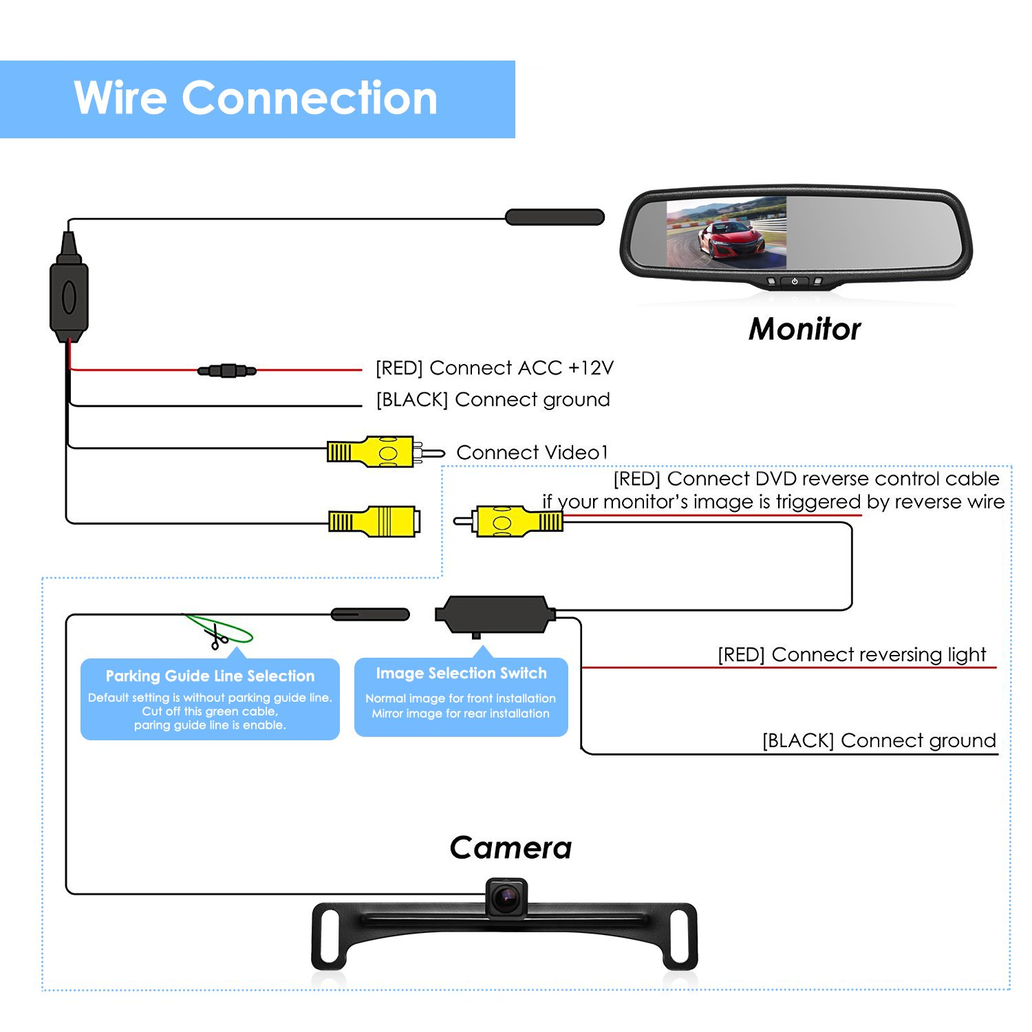 AUTO-VOX HD Car Rear View Backup Camera Waterproof License Plate Camera Reverse Parking Monitor Kit with 170 Degree Wide Angle for Truck&RV,High Compatibility by AUTO-VOX (Image #8)
