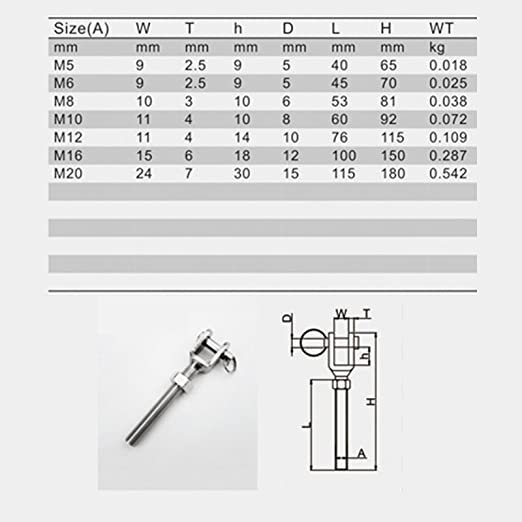 M5 304 Stainless Steel Jaw End Bolt Nut Replacement Turnbuckle Rigging Screw Parts