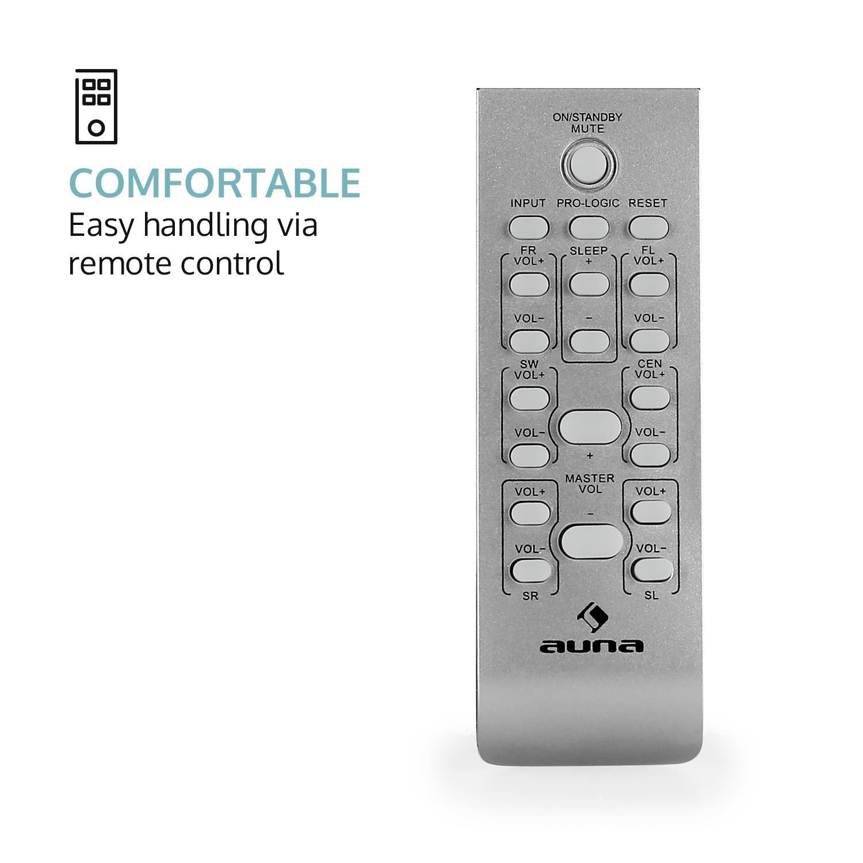 auna Areal Active 525 • 5.1 Surround Sound System • Home Cinema System • Bass Reflex • 5 Satellite Speakers • Bluetooth • USB Port • SD • AUX • Black