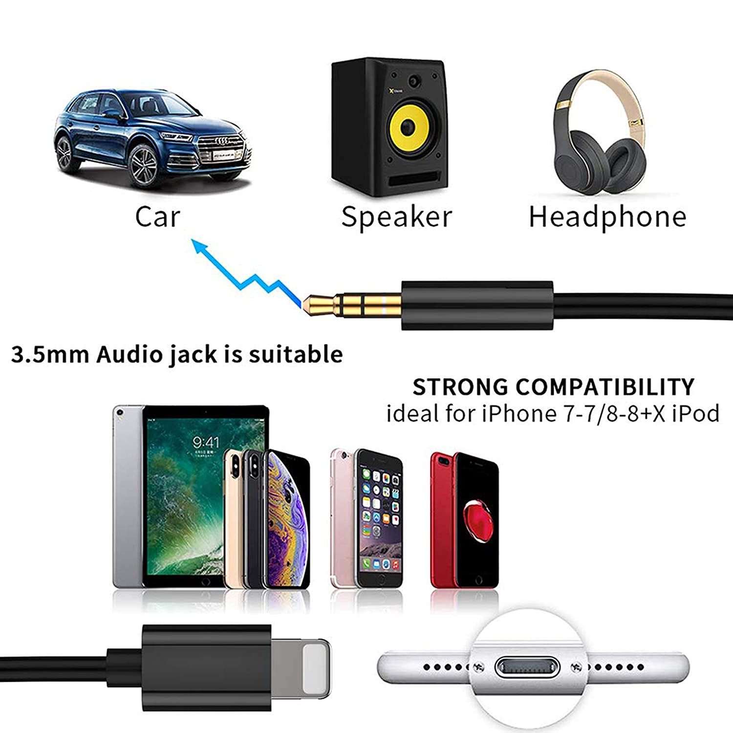 Aux Cord for iPhone 3.5mm Aux Cable for Car AUX Cable to 3.5mm Audio Cable Compatible with iPhone Xs//X//8//8Plus//7 for Car Stereo//Speaker//Headphone Support All iOS System Braided Black Red 2 Pack