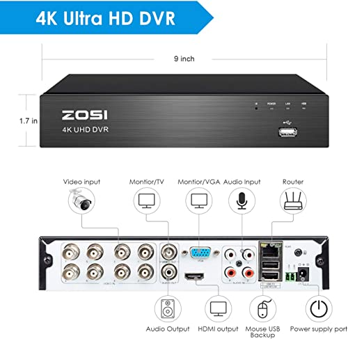 ZOSI 8CH 4K Ultra HD Security Cameras System Outdoor with 2TB Hard Drive , 8Channel H.265 4K Video DVR Recorder, 8pcs 4K 8MP Surveillance Weatherproof Dome CCTV Cameras, 150ft Long Night Vision