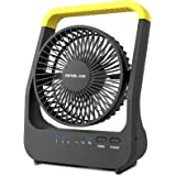 OPOLAR Battery Operated Desk Fan with Timer, Super Long Lasting D Battery Powered(Not Included), Portable Camping USB…