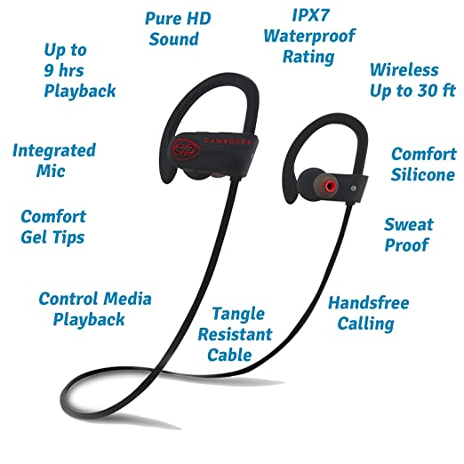 Amazon.com: Wireless Headphones Comfortable Sports Earphones w/ Mic IPX7 Waterproof Headphones Non Slip Micro Usb Cable HD Stereo Heavy Bass Perfect Fit in ...