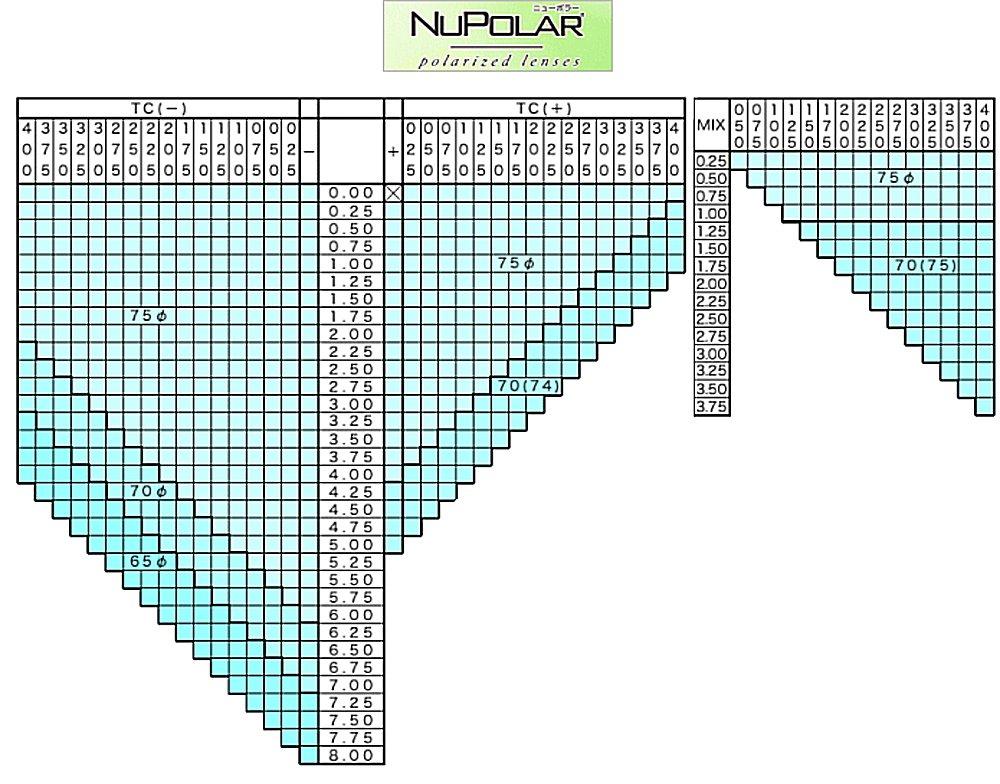 amazon 偏光サングラス アスリースポーツ at6023 ニューポラー度付き