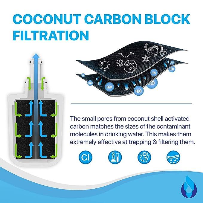 FilterKraft FK-3011A Nevera Congelador Cartucho Filtro Agua ...