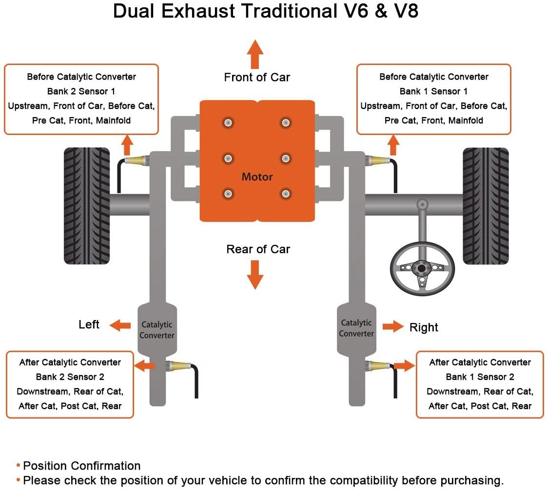 Upsteam Oxygen Sensor 234-4668 for Buick LaCrosse Lucerne Cadillac CTS Escalade Chevy Avalanche Cobalt Equinox HHR Impala Malibu Monte Carlo Silverado Tahoe GMC Envoy Sierra Yukon 4PCS