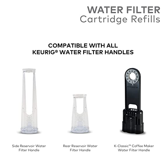 .com: keurig water filter refill cartridges, 2 count, for use ...