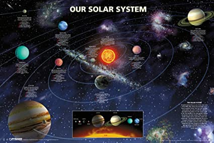 Image result for Astronomy system