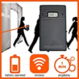 Display people visitor counter, wireless, non directional. Door traffic counter for retail. Sensor