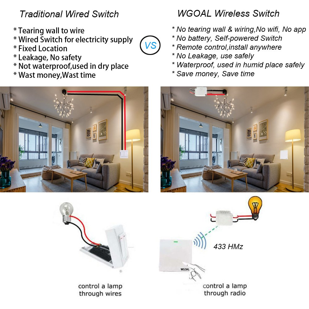 Wgoal Wireless Wall Lights Switch Kits No Battery Wiring Wifi Lamp Self Powered Remote Control For Lamps Fans Appliances And Receiver