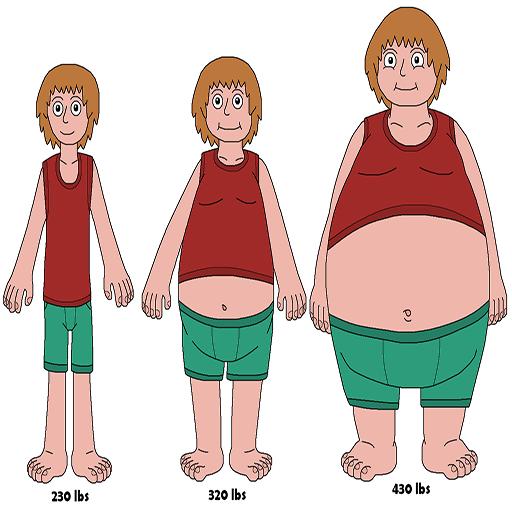 Gain Pills - How To Gain Weight - Skinny Guys & Gals. Pro Ed.