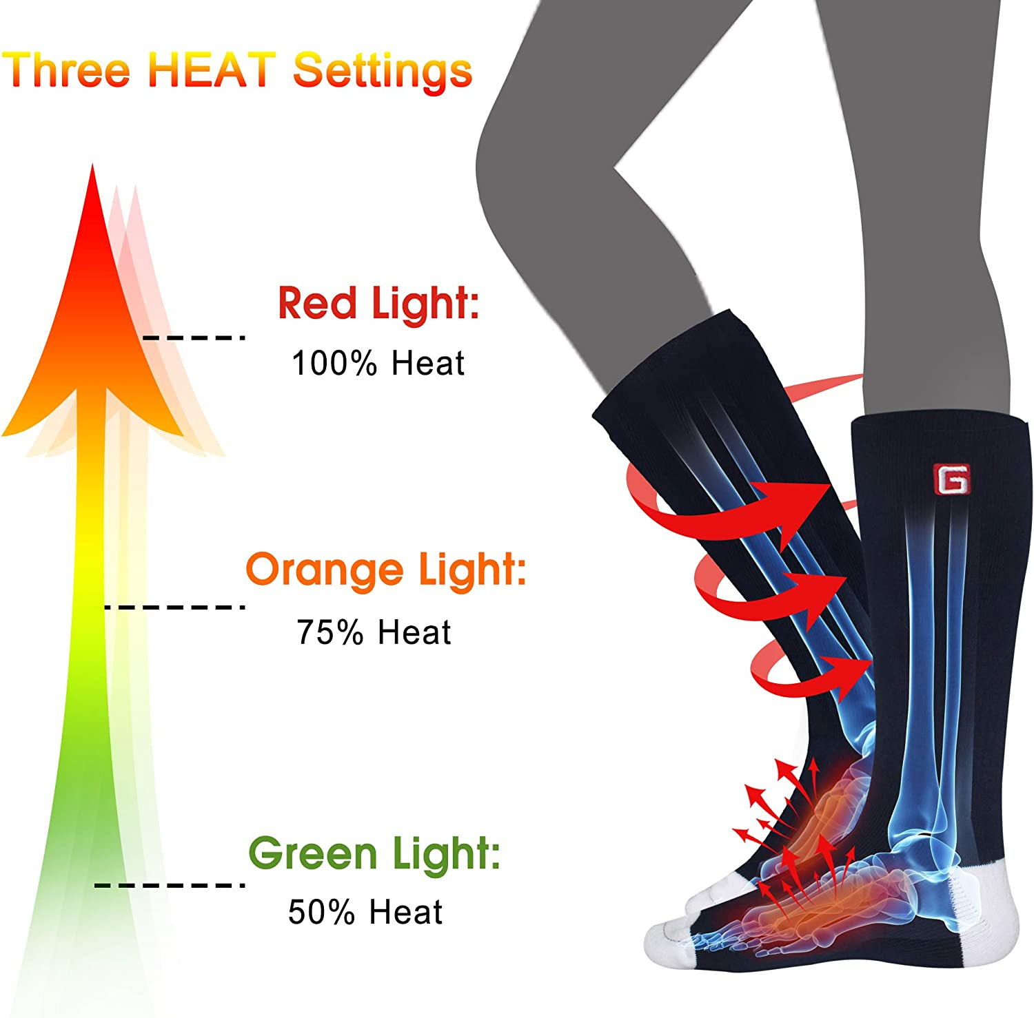 Unisex Electric Heated Socks Winter Warm Rechargeable Battery Powered Heat Sox Kit Men Women Thick Cotton Thermal Heating Footwarmer Sports Outdoor Climbing Hiking Skiing Heating Socks,3 Heat