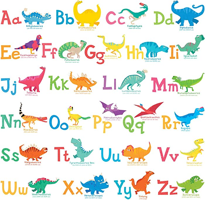 The Best Big Alphabets Room Decor Glowing