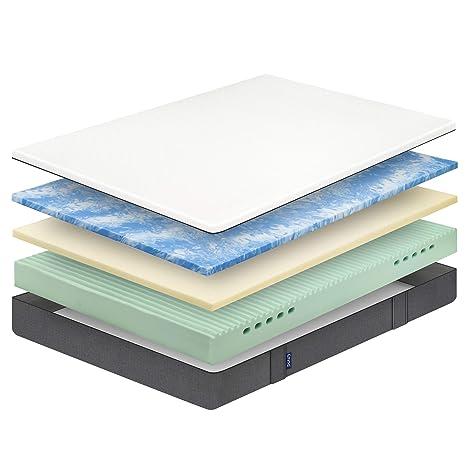 Emma Colchón 150x190 cm - Viscoelástico Premium - Transpirable, Adaptable, Color Blanco (Todas Las Medidas)