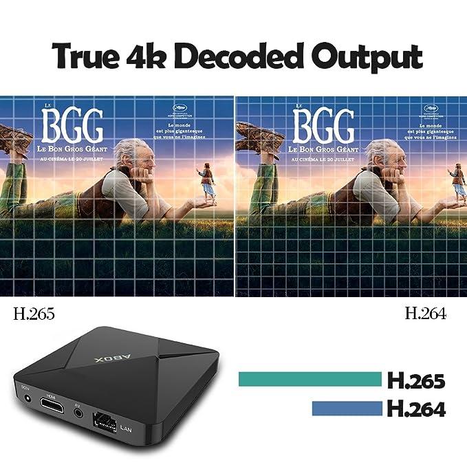 Amazon.com: goobang Doo Abox A1 Mini Android 5.1 TV Box con ...