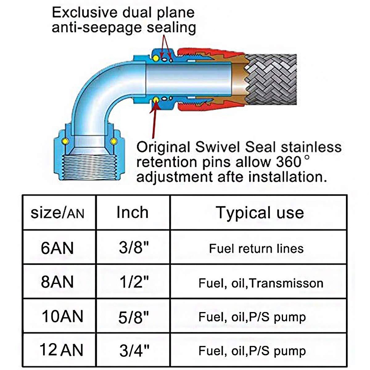 EVIL ENERGY 8AN Nylon Braided CPE Fuel Line Kit 16FT