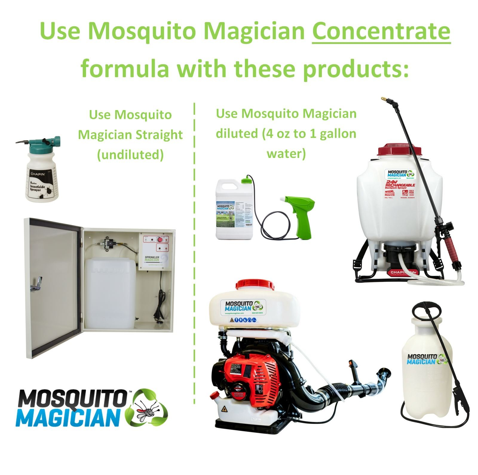 Mosquito Magician Pump Up Sprayer with 1 Gallon Natural Mosquito Killer & Repellent Concentrate by Mosquito Magician (Image #9)