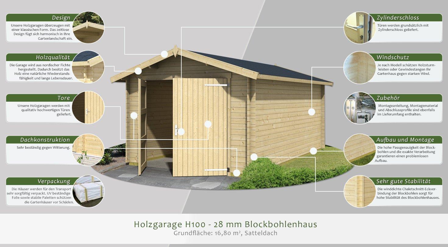 Nice Holzgarage H100   28 Mm Blockbohlenhaus, Grundfläche: 16,80 M², Satteldach:  Amazon.de: Garten