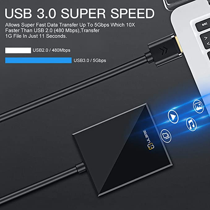 SanFlash PRO USB 3.0 Card Reader Works for Micromax Canvas Mega 4G Adapter to Directly Read at 5Gbps Your MicroSDHC MicroSDXC Cards