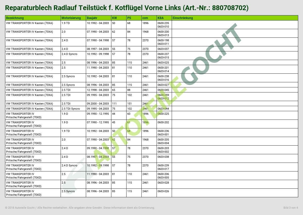 KOTFL/ÜGEL VORNE LINKS VON AUTOTEILE GOCHT REPARATURBLECH RADLAUF TEILST/ÜCK F