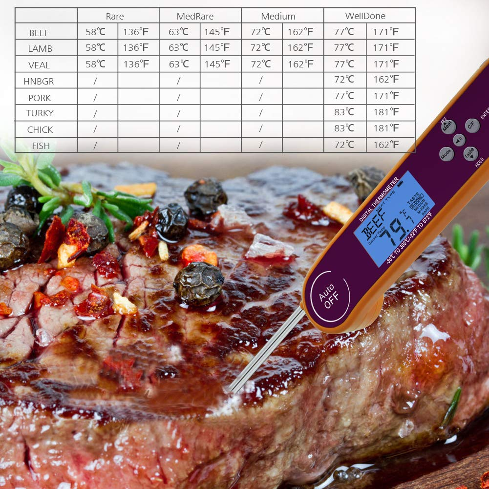 Instant Read Thermometer with Pre-set Temperature Alarm, RGB Backlight, Voice Broadcast, Digital Meat Thermometer for Grilling, Cooking, BBQ, Candy, Milk by JayMag (Image #3)