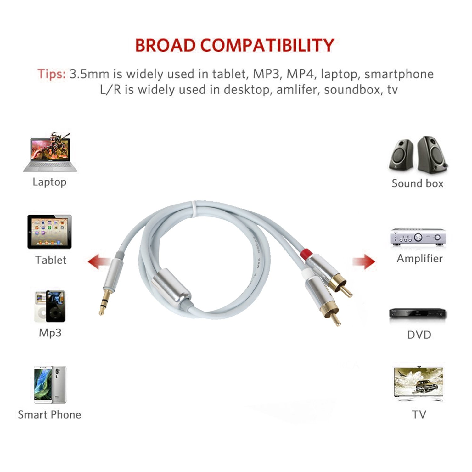 Amazon.com: LDKCOK RCA Cable, Dual Shielded Gold-Plated 3.5mm Male to 2RCA Male Stereo Audio Y Cable (white, 10): Office Products