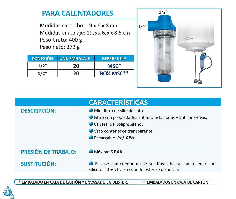 RC MSC Mini Filtro Silicofosfatos para Calentadores x 3/4