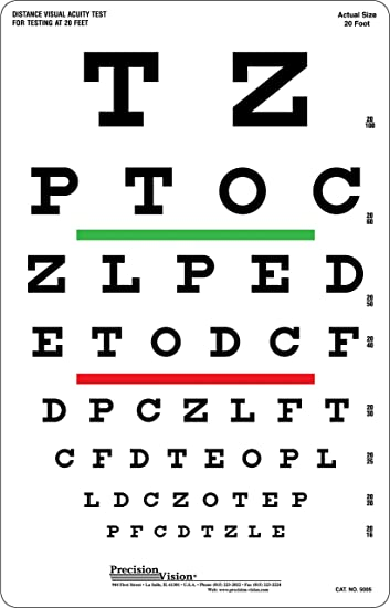 Amazon Snellen Eye Chart Red And Green Bar Visual Acuity Test