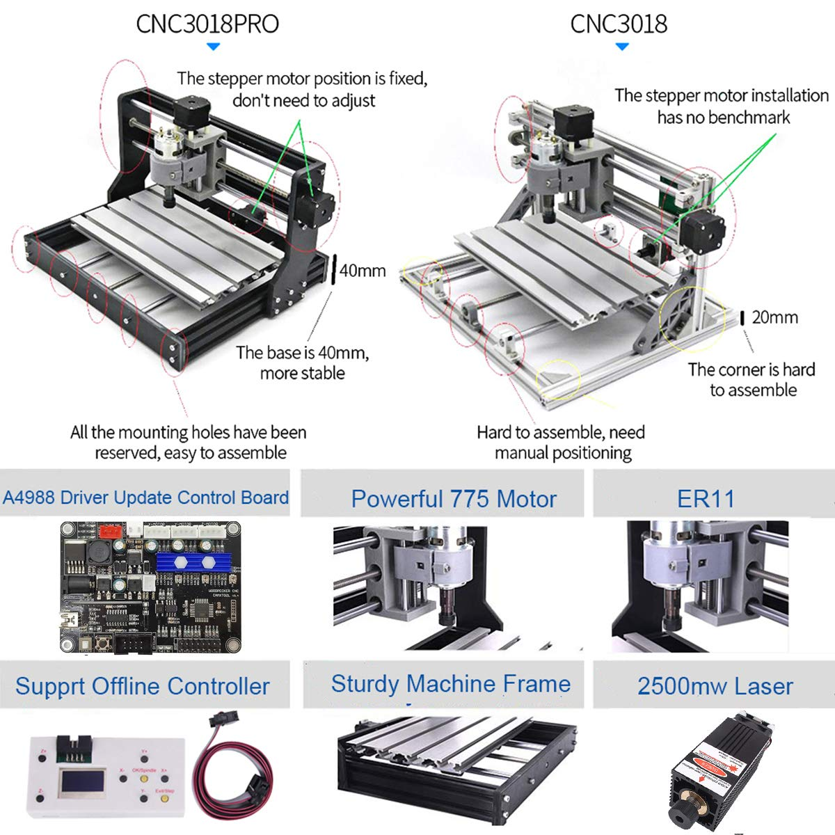 2500mw Laser Engraver CNC 3018 Pro Engraving Machine for Wood Plastic Acrylic PVC Upgraded Version GRBL Control 3 Axis Mini DIY CNC Router Kit with Offline Controller Working Area 300x180x45mm