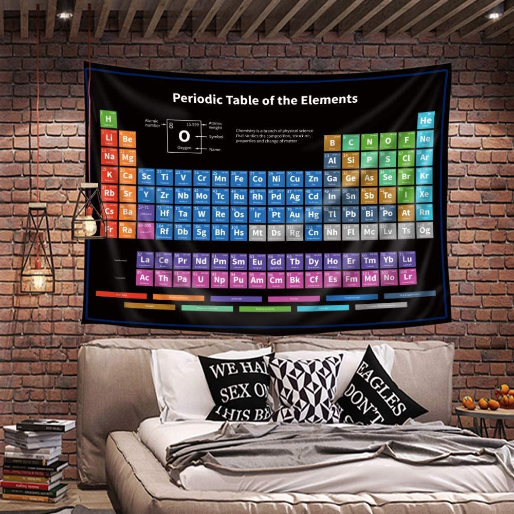 Periodic Table Tapestry for Kids Educational, Science Chemistry Chart for Students, Teachers, Chemistry Professionals, Black, 60 x 50