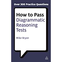 How to Pass Diagrammatic Reasoning Tests: Essential Practice for Abstract, Input Type and Spatial Reasoning Tests
