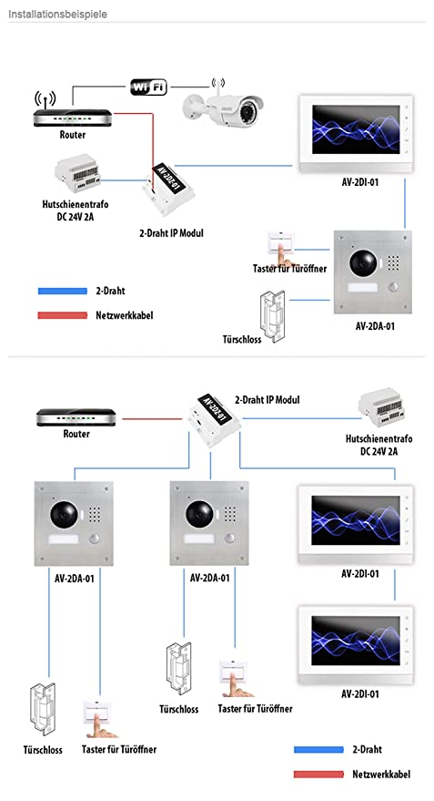 GOLIATH IP 2 Draht Video Türsprechanlage mit 1,3 Megapixel Kamera, 7 ...