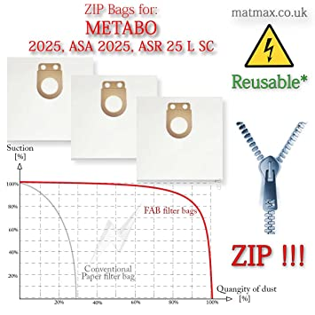 5 Staubsaugerbeutel geeignet Metabo ASR 25 L SC Allessauger Filterbeutel Beutel