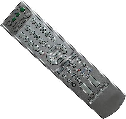 NS-USR1 Model Insignia Wired Universal Shutter Remote Remote ...