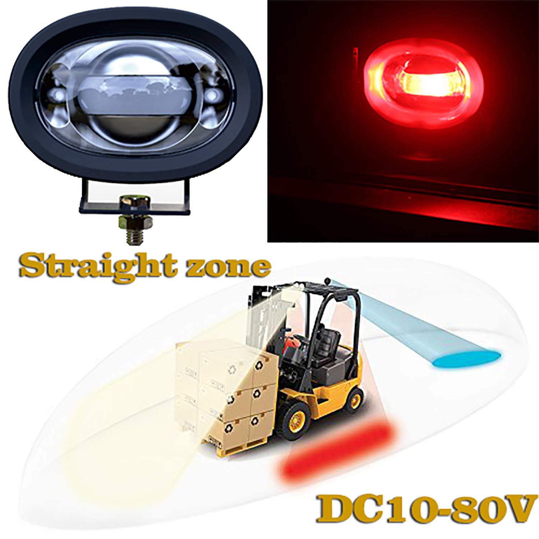 8w Square spot light, Red Fuguang LED Forklift Safety Light 8W Red Spot Light Warehouse Safe Zone Warning Security Indicator Light DC10V-80V Wide Voltage Cree Chip