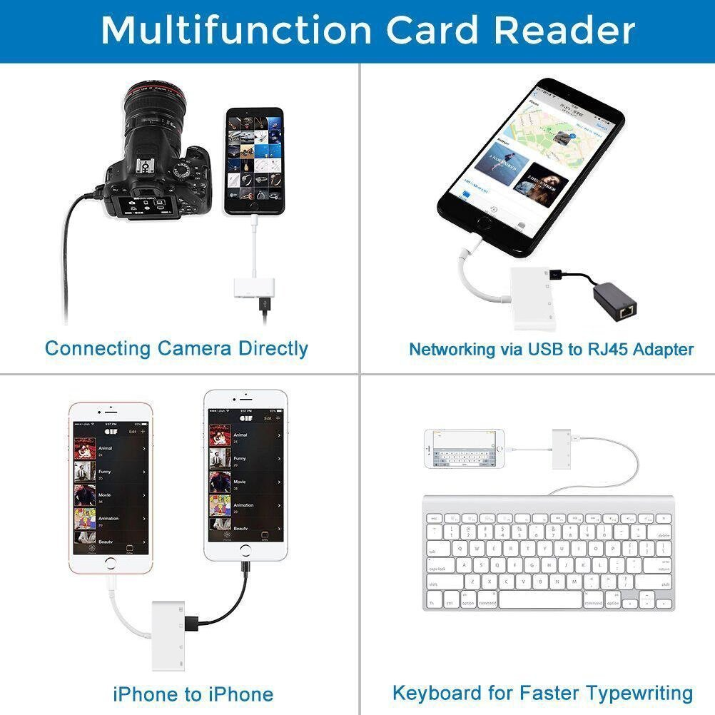 SD Card Reader, Digital Camera Reader Adapter Cable, Lightning to USB Camera Adapter, SD/TF Card Reader, Trail Game Camera Viewer for iPhone/iPad, No App Required, Plug and Play (A) by Queenwing (Image #3)