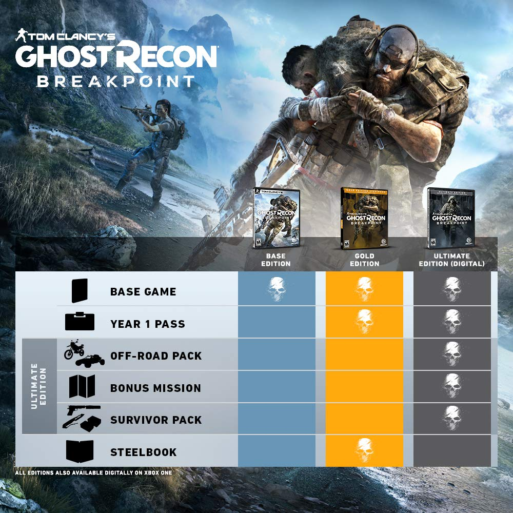 Ghost Recon: Breakpoint for Xbox One [USA]: Amazon.es: Ubisoft ...