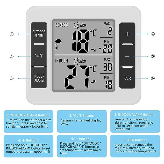 Termómetro Higrometro Digital,GLISTENY LCD Termohigrómetro digital Medidor , Termómetro de la Temperatura Interior y Exterior